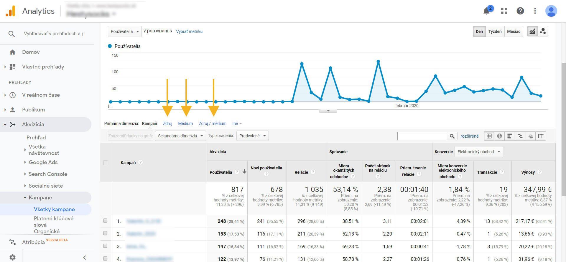 UTM tagy v Google Analytics